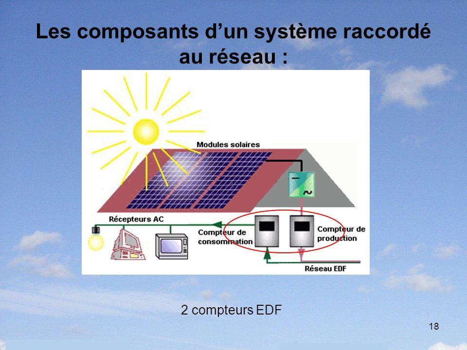 18 Les composants dun système raccordé au réseau : 2 compteurs EDF