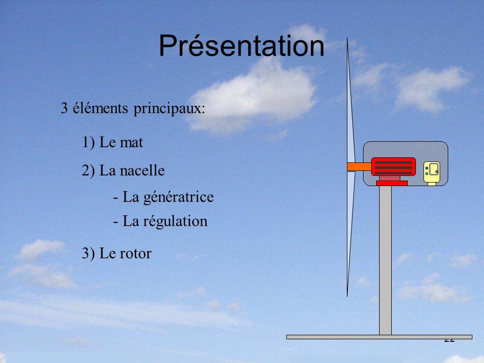 22 Présentation 3 éléments principaux: 1) Le mat 2) La nacelle - La génératrice - La régulation 3) Le rotor