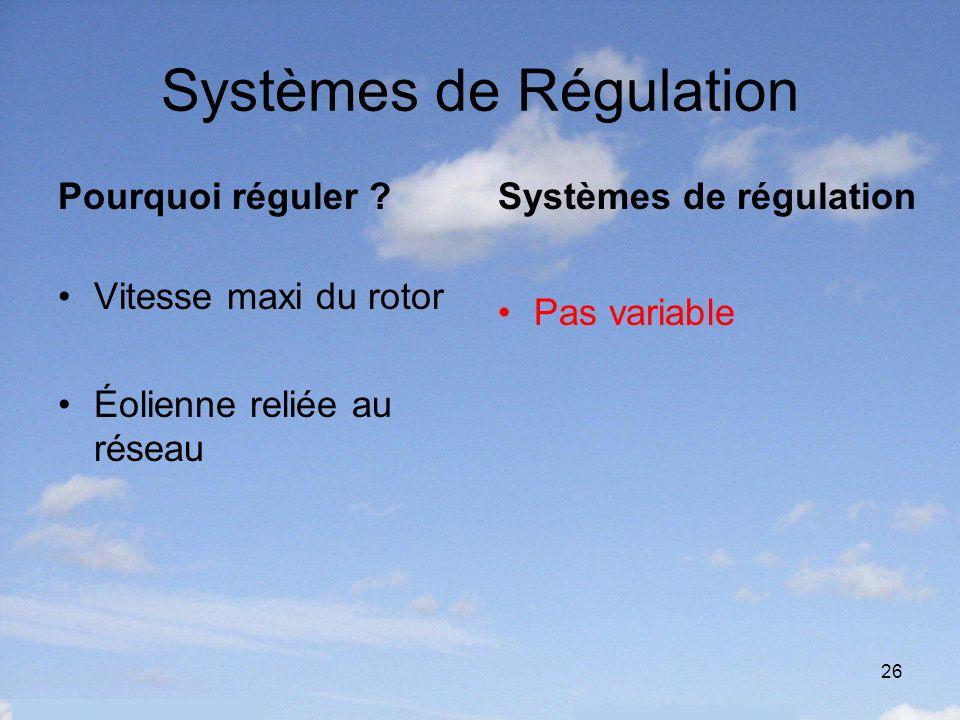 26 Systèmes de Régulation Pourquoi réguler ? Vitesse maxi du rotor Éolienne reliée au réseau Systèmes de régulation Pas variable