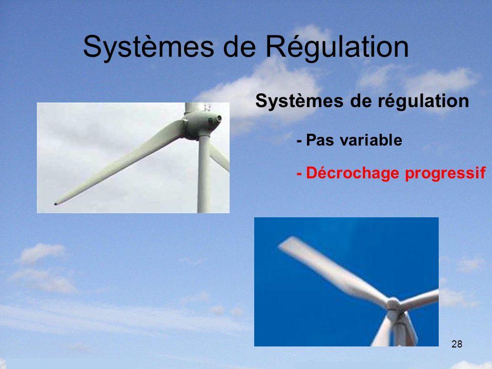 28 Systèmes de Régulation Systèmes de régulation - Pas variable - Décrochage progressif