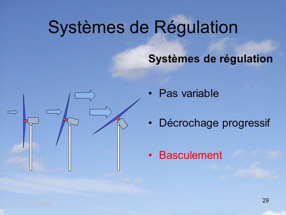 29 Systèmes de Régulation Systèmes de régulation Pas variable Décrochage progressif Basculement