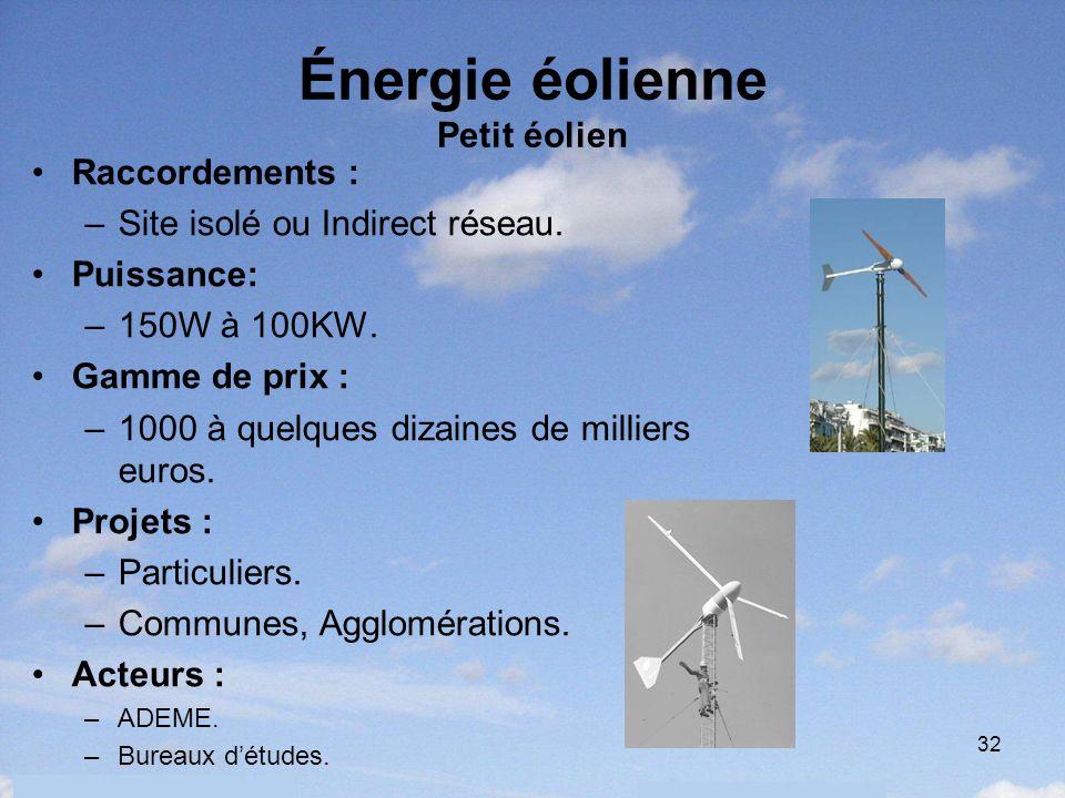 32 Énergie éolienne Petit éolien Raccordements : –Site isolé ou Indirect réseau. Puissance: –150W à 100KW. Gamme de prix : –1000 à quelques dizaines d