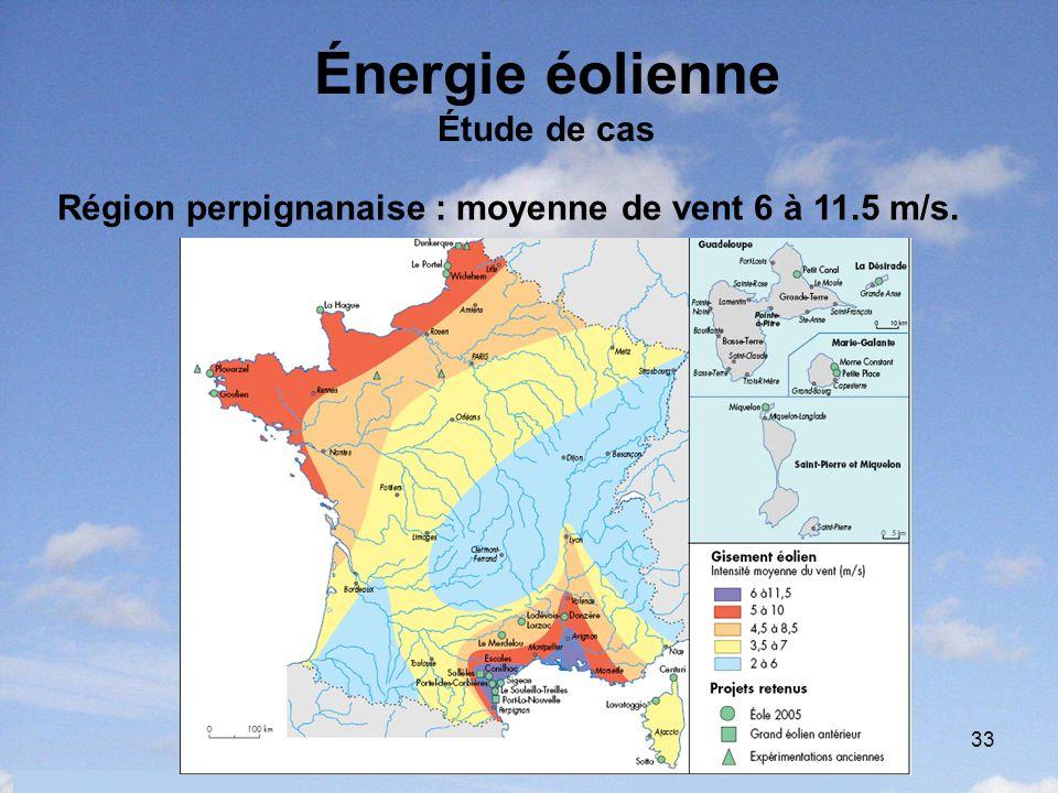 33 Région perpignanaise : moyenne de vent 6 à 11.5 m/s. Énergie éolienne Étude de cas
