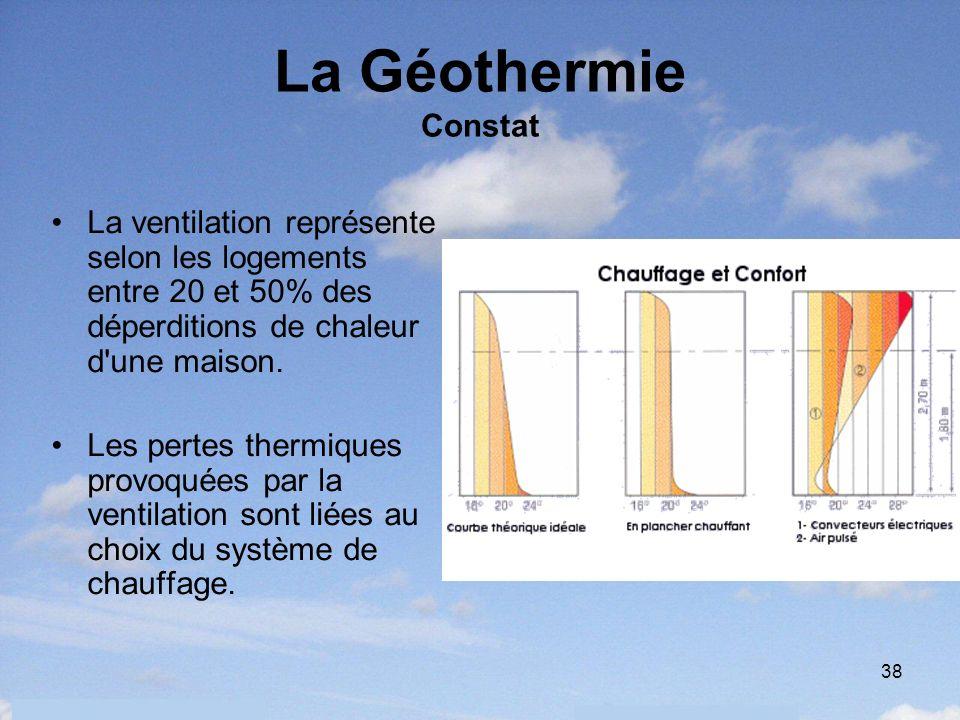 38 La Géothermie Constat La ventilation représente selon les logements entre 20 et 50% des déperditions de chaleur d'une maison. Les pertes thermiques