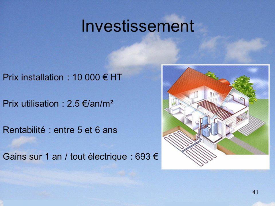 41 Investissement Prix installation : 10 000 HT Prix utilisation : 2.5 /an/m² Rentabilité : entre 5 et 6 ans Gains sur 1 an / tout électrique : 693