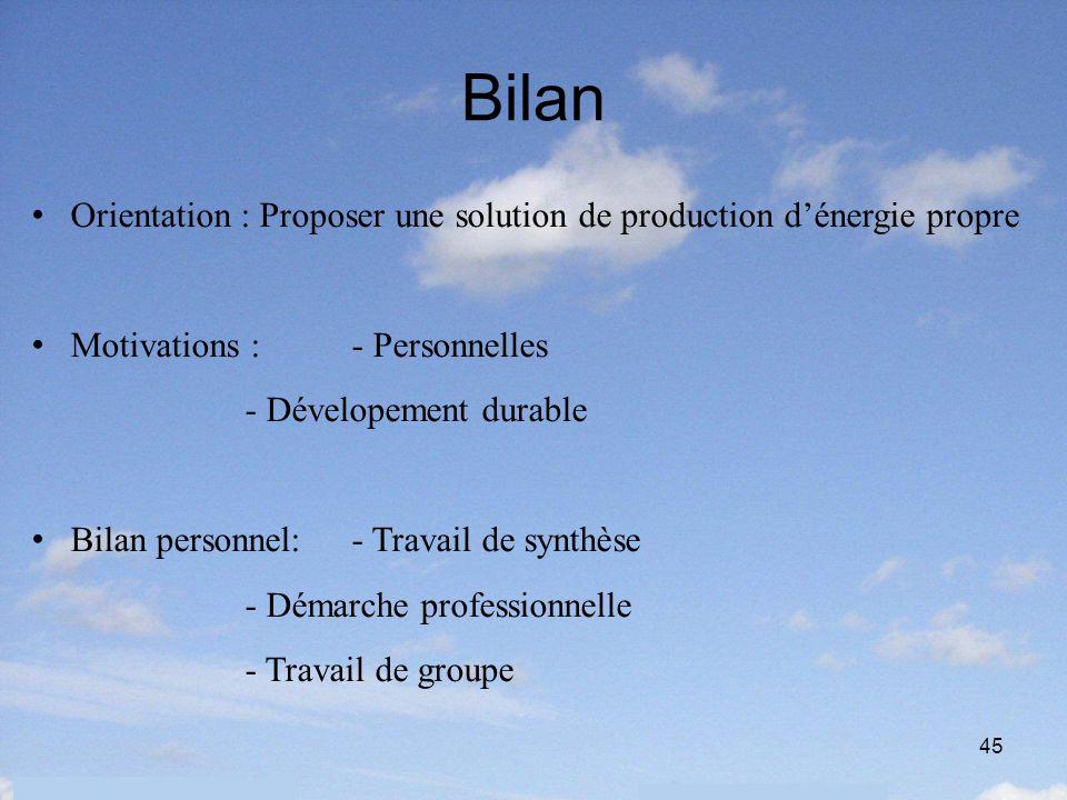 45 Bilan Orientation : Proposer une solution de production dénergie propre Motivations : - Personnelles - Dévelopement durable Bilan personnel:- Travail de synthèse - Démarche professionnelle - Travail de groupe