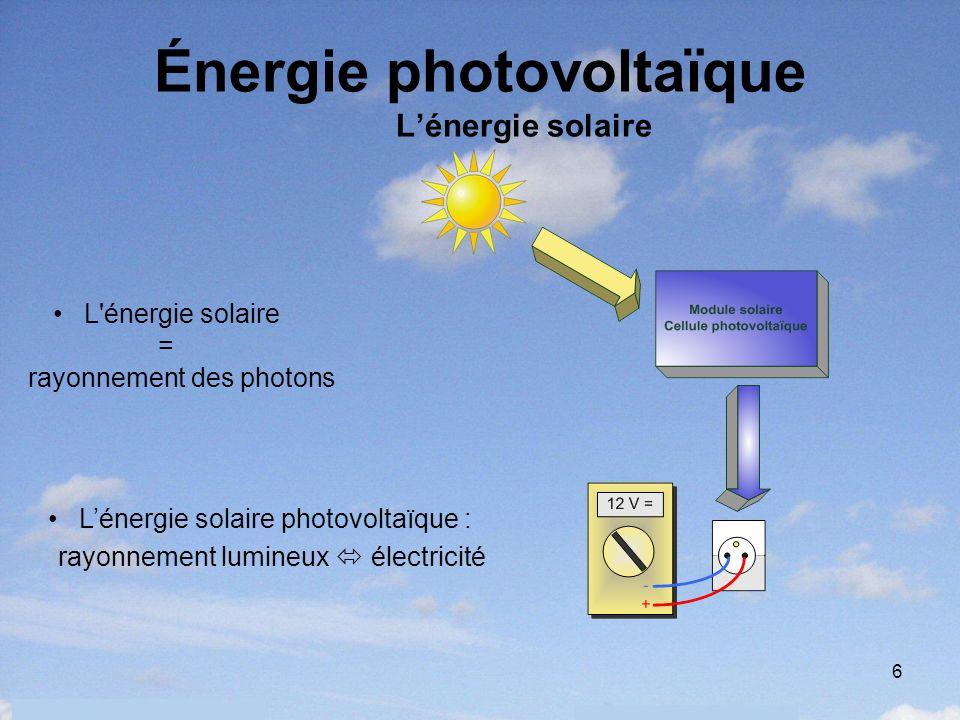 6 Énergie photovoltaïque Lénergie solaire L'énergie solaire = rayonnement des photons Lénergie solaire photovoltaïque : rayonnement lumineux électrici