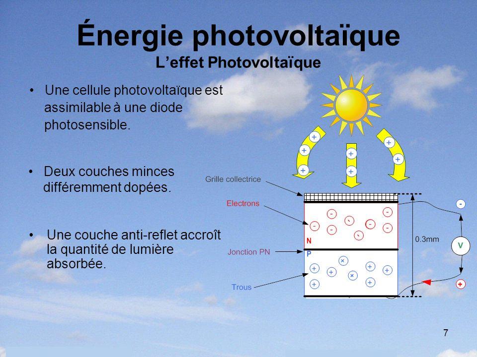7 Énergie photovoltaïque Leffet Photovoltaïque Une couche anti-reflet accroît la quantité de lumière absorbée. Une cellule photovoltaïque est assimila