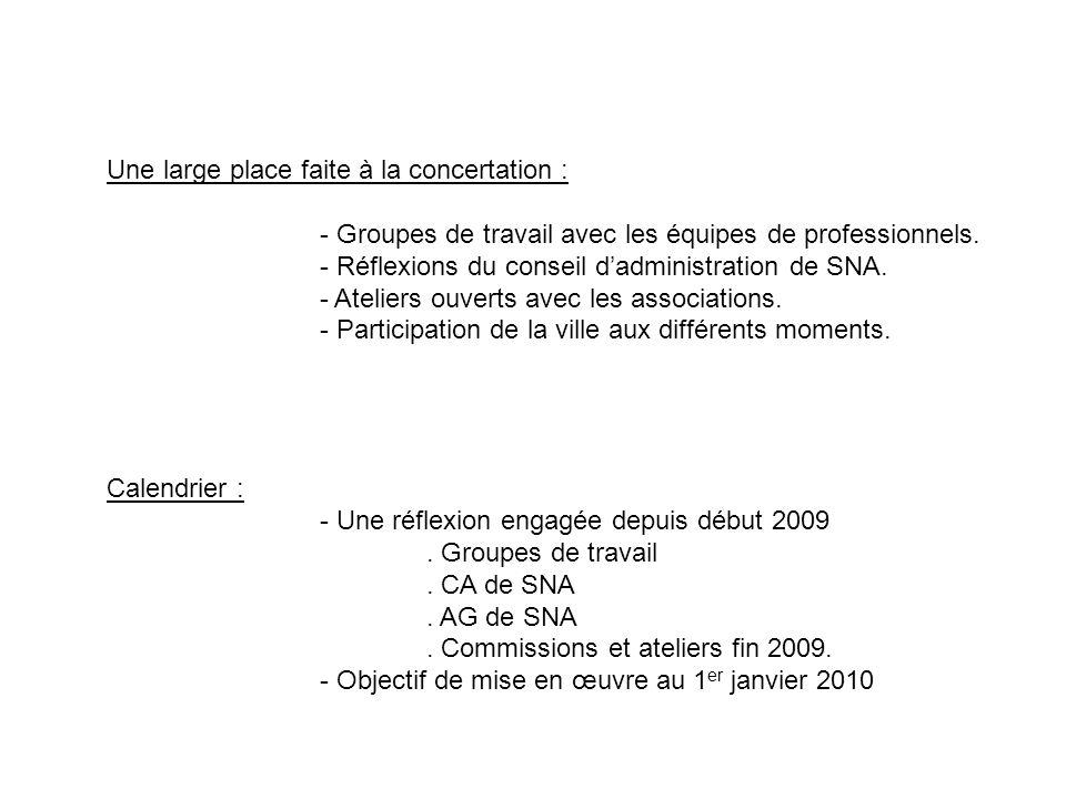 Calendrier : - Une réflexion engagée depuis début 2009. Groupes de travail. CA de SNA. AG de SNA. Commissions et ateliers fin 2009. - Objectif de mise