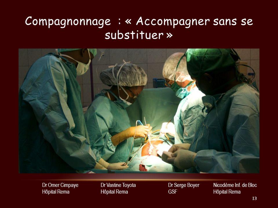 Compagnonnage : « Accompagner sans se substituer » Dr Omer Cimpaye Hôpital Rema Dr Vastine Toyota Hôpital Rema Dr Serge Boyer GSF Nicodème Inf. de Blo