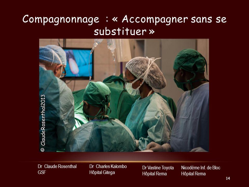 Compagnonnage : « Accompagner sans se substituer » Dr Claude Rosenthal GSF Dr Vastine Toyota Hôpital Rema Dr Charles Kalombo Hôpital Gitega Nicodème I