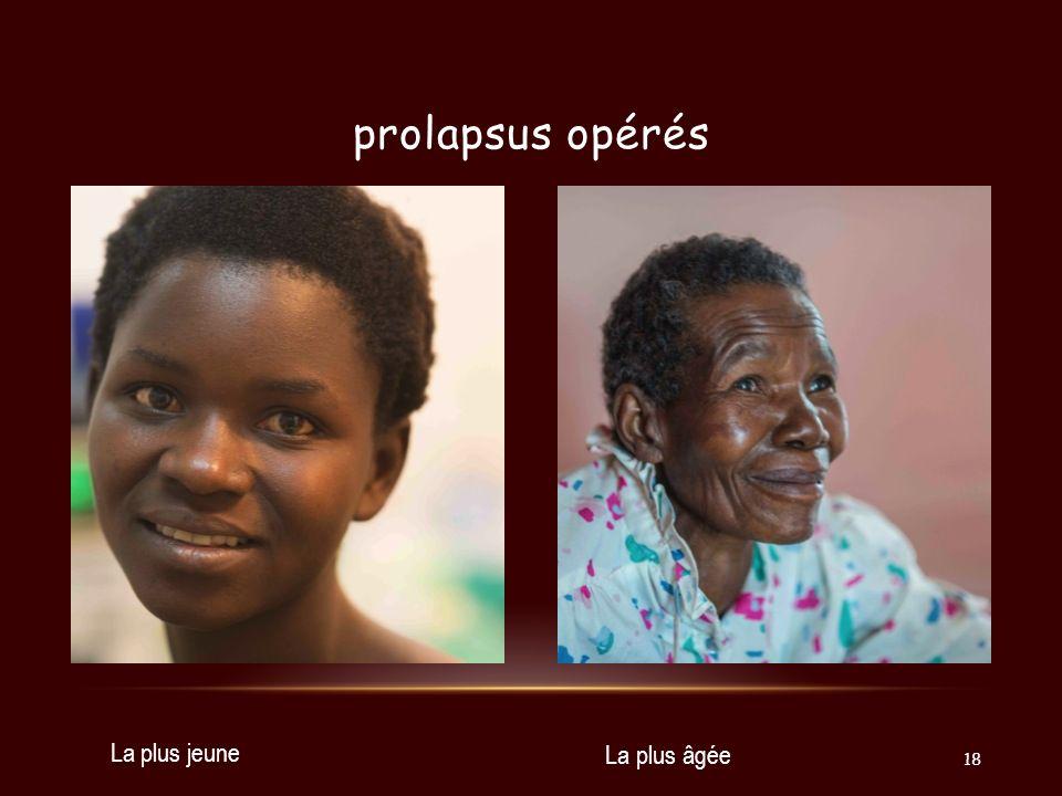 prolapsus opérés La plus jeune La plus âgée 18