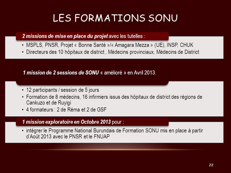 LES FORMATIONS SONU MSPLS, PNSR, Projet « Bonne Santé »/« Amagara Mezza » (UE), INSP, CHUK Directeurs des 10 hôpitaux de district, Médecins provinciau