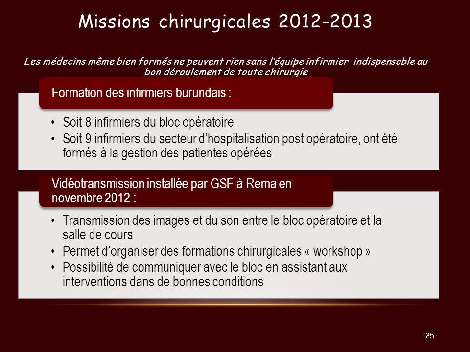 Missions chirurgicales 2012-2013 Les médecins même bien formés ne peuvent rien sans léquipe infirmier indispensable au bon déroulement de toute chirur