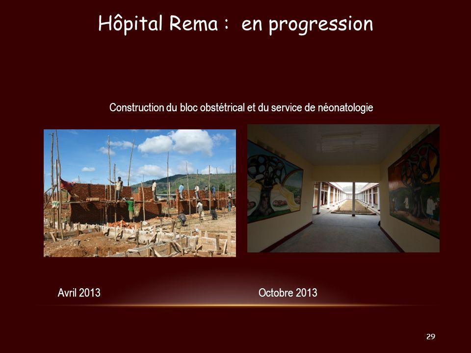 Avril 2013Octobre 2013 Construction du bloc obstétrical et du service de néonatologie Hôpital Rema : en progression 29