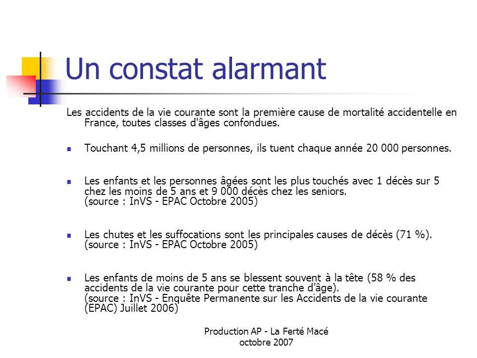Production AP - La Ferté Macé octobre 2007 La maison : le lieu de tous les dangers Les accidents domestiques (à l intérieur et dans le périmètre extérieur immédiat de la maison) représentent près de 50 % des accidents de la vie courante.
