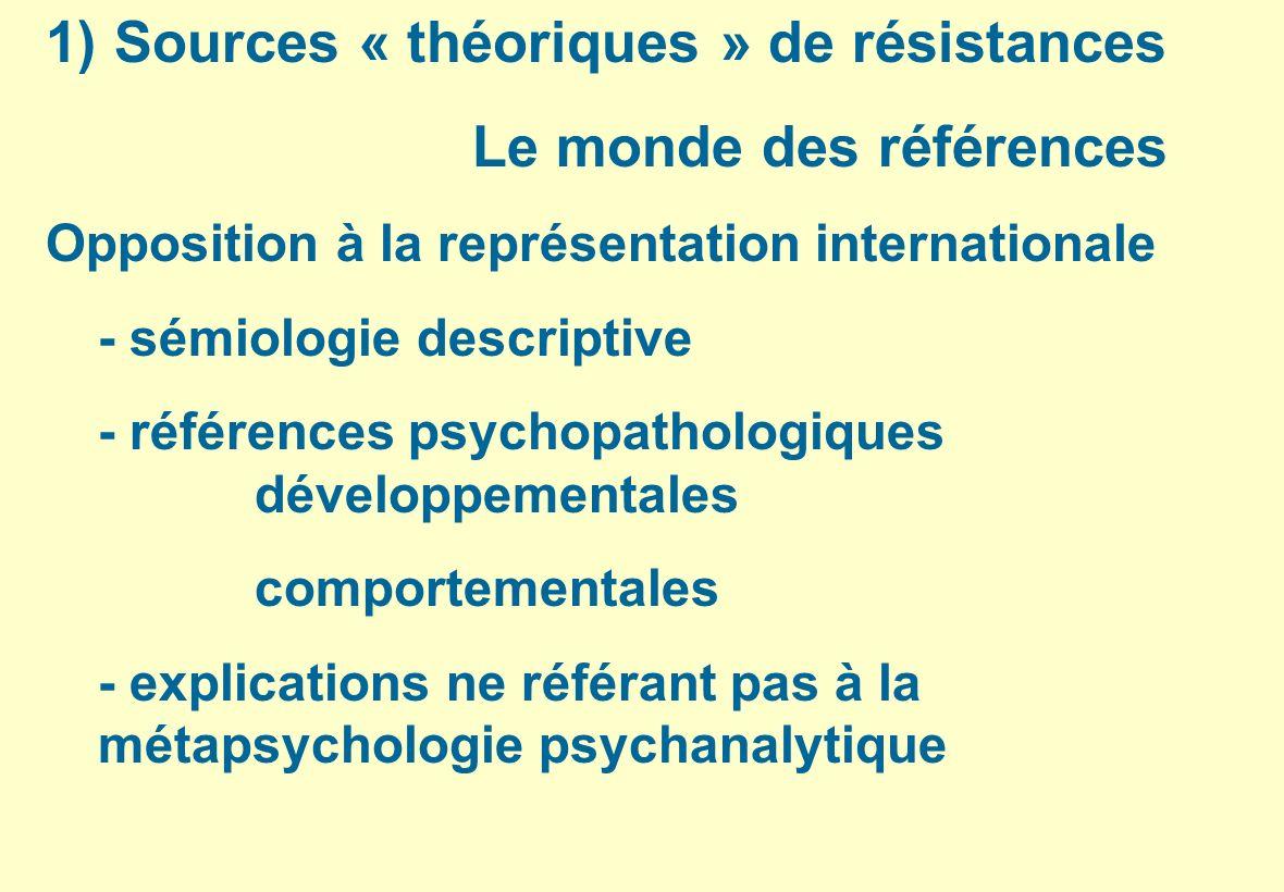 1) Sources « théoriques » de résistances Le monde des références Opposition à la représentation internationale - sémiologie descriptive - références p