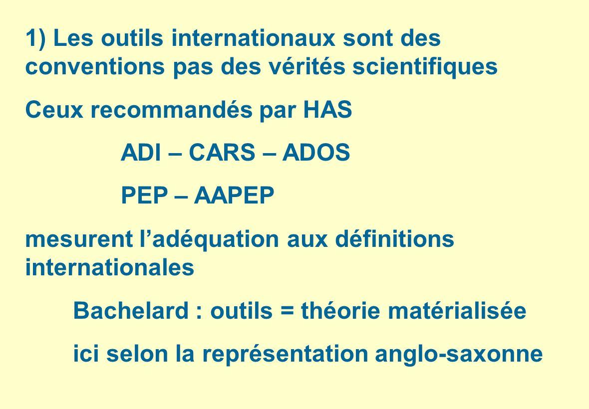 1) Les outils internationaux sont des conventions pas des vérités scientifiques Ceux recommandés par HAS ADI – CARS – ADOS PEP – AAPEP mesurent ladéqu