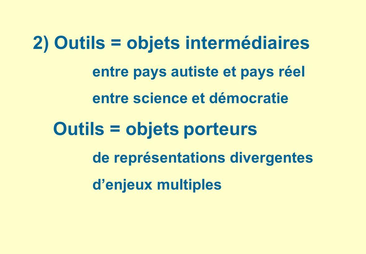 2) Outils = objets intermédiaires entre pays autiste et pays réel entre science et démocratie Outils = objets porteurs de représentations divergentes