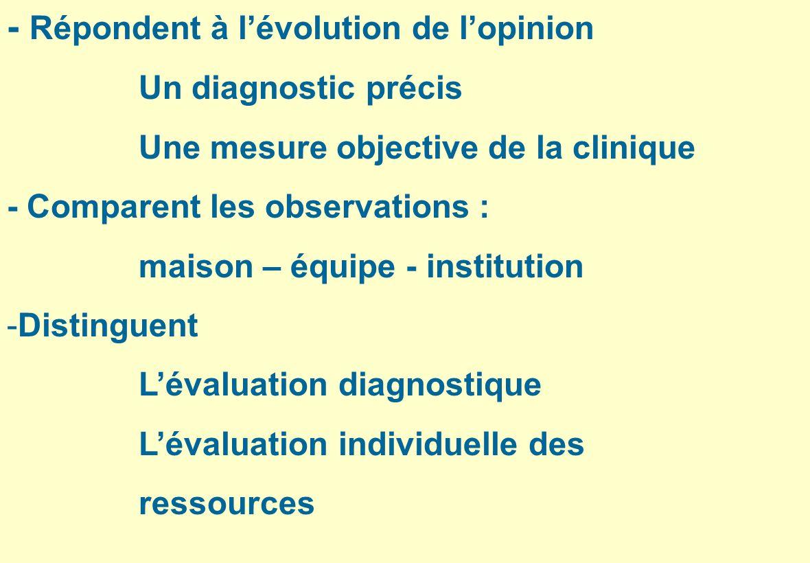 - Répondent à lévolution de lopinion Un diagnostic précis Une mesure objective de la clinique - Comparent les observations : maison – équipe - institu