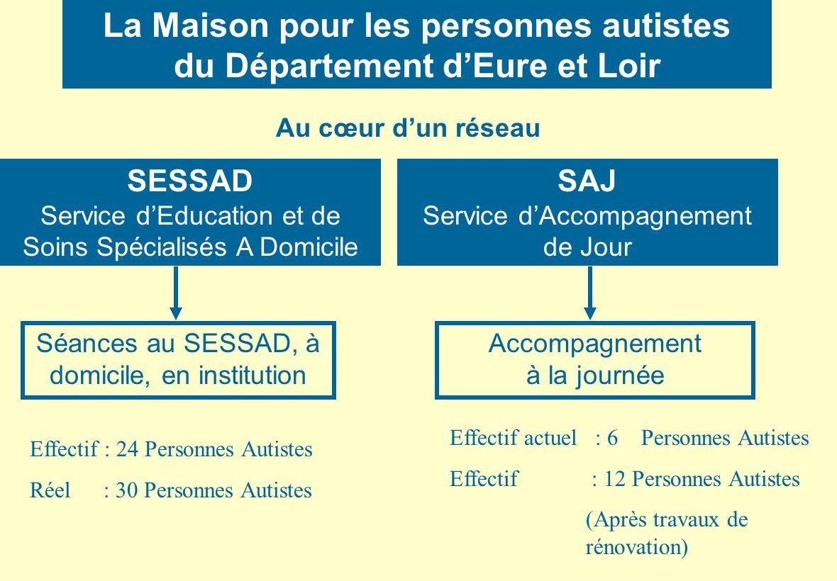La Maison pour les personnes autistes du Département dEure et Loir SESSAD Service dEducation et de Soins Spécialisés A Domicile SAJ Service dAccompagn