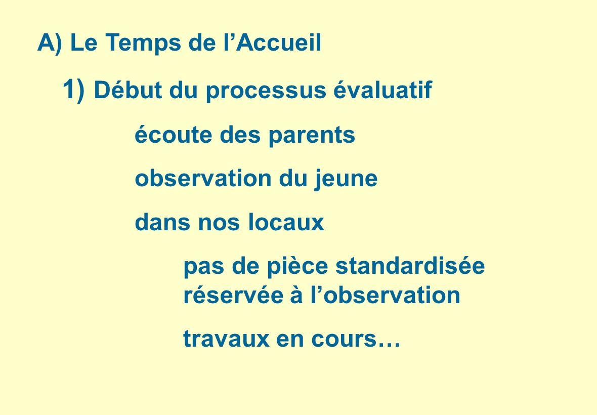 A) Le Temps de lAccueil 1) Début du processus évaluatif écoute des parents observation du jeune dans nos locaux pas de pièce standardisée réservée à l