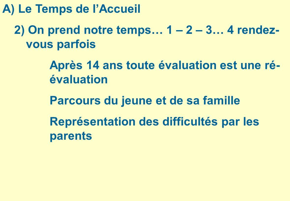 A) Le Temps de lAccueil 2) On prend notre temps… 1 – 2 – 3… 4 rendez- vous parfois Après 14 ans toute évaluation est une ré- évaluation Parcours du je