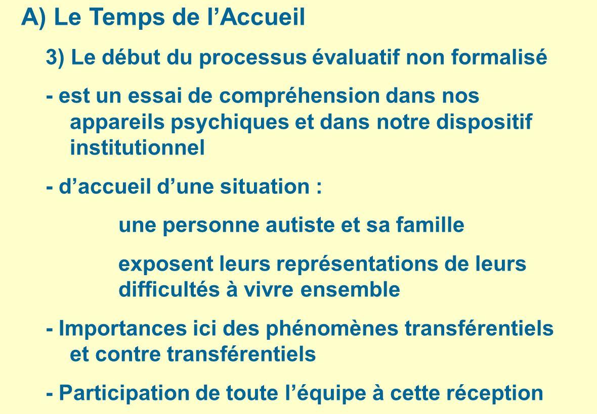 A) Le Temps de lAccueil 3) Le début du processus évaluatif non formalisé - est un essai de compréhension dans nos appareils psychiques et dans notre d