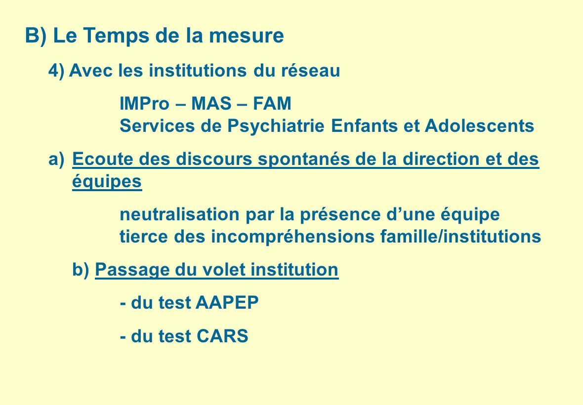 B) Le Temps de la mesure 4) Avec les institutions du réseau IMPro – MAS – FAM Services de Psychiatrie Enfants et Adolescents a)Ecoute des discours spo
