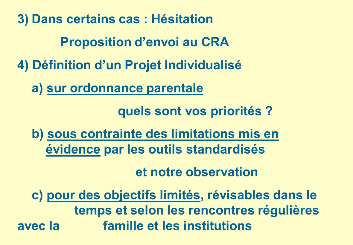 3) Dans certains cas : Hésitation Proposition denvoi au CRA 4) Définition dun Projet Individualisé a) sur ordonnance parentale quels sont vos priorité