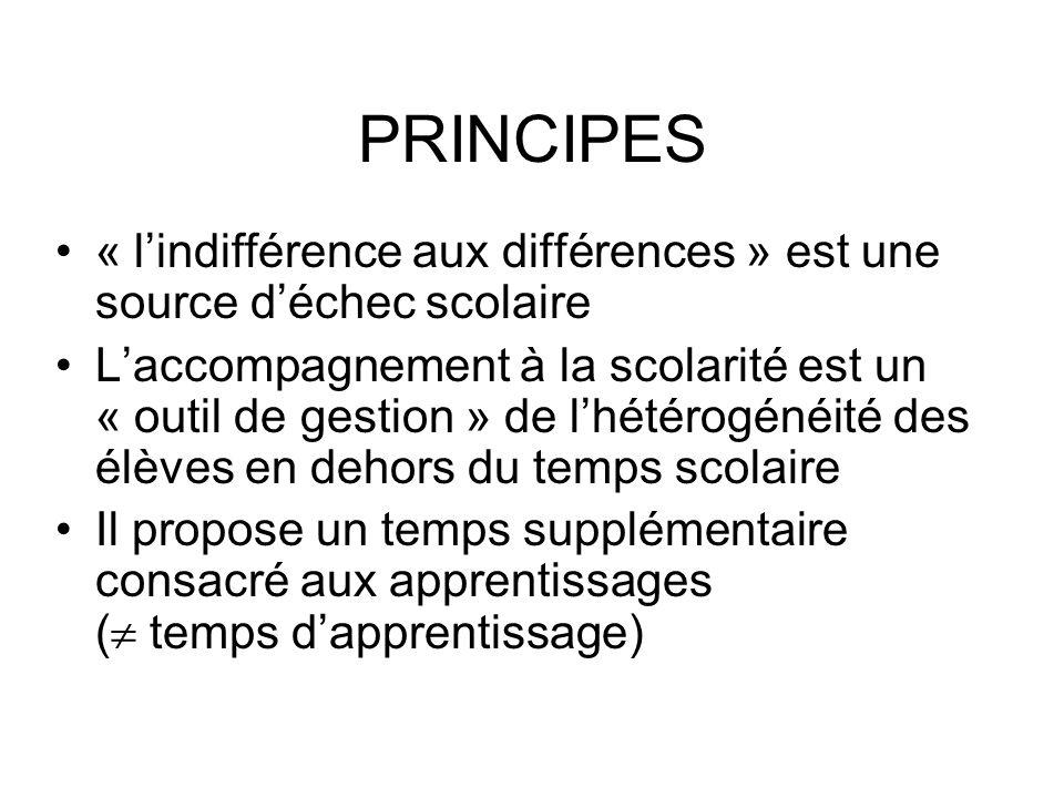 PRINCIPES « lindifférence aux différences » est une source déchec scolaire Laccompagnement à la scolarité est un « outil de gestion » de lhétérogénéité des élèves en dehors du temps scolaire Il propose un temps supplémentaire consacré aux apprentissages ( temps dapprentissage)