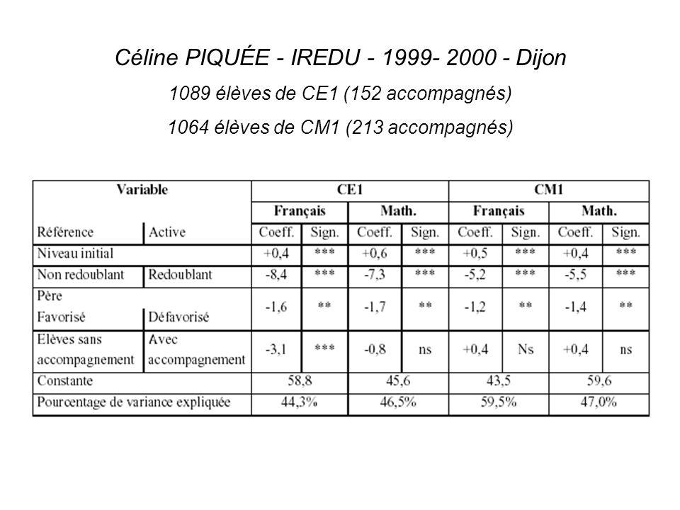 Céline PIQUÉE - IREDU - 1999- 2000 - Dijon 1089 élèves de CE1 (152 accompagnés) 1064 élèves de CM1 (213 accompagnés)