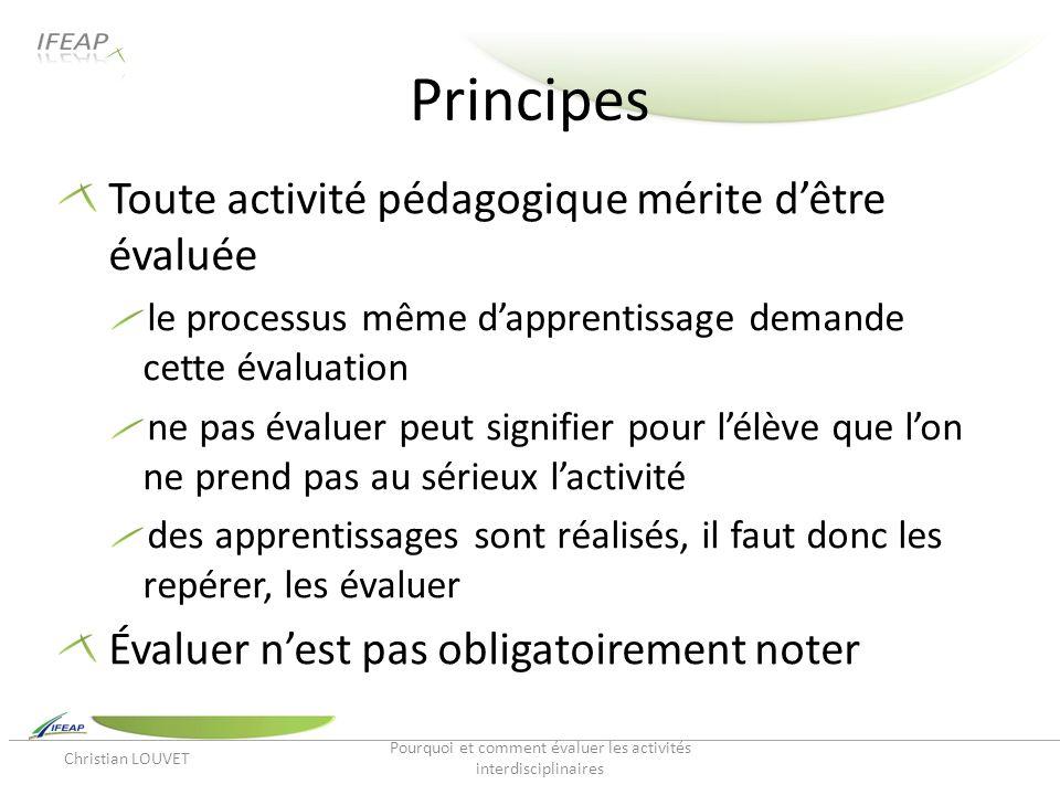 Principes Toute activité pédagogique mérite dêtre évaluée le processus même dapprentissage demande cette évaluation ne pas évaluer peut signifier pour