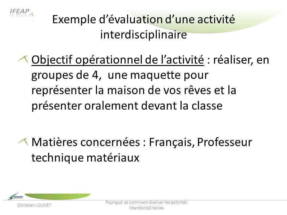 Exemple dévaluation dune activité interdisciplinaire (suite) Apprentissages visés : découverte de certaines activités de travail de différents matériaux représenter par un support maquette faire un exposé oral imaginer, créer, argumenter travailler en groupe Objectifs du référentiel M1 Français ; Objectif 3, Compétence : « prendre la parole devant un auditoire et exposer un point de vue organisé et argumenté, adapté à cet auditoire » M12-4 Matériaux ; Objectif 1, Compétence : « Utiliser les outils à main, réaliser des assemblages, confectionner un objet simple.