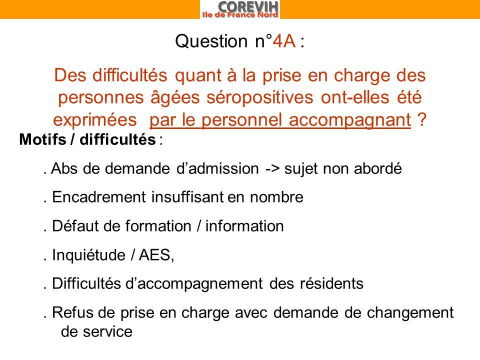 Question n°4A : Des difficultés quant à la prise en charge des personnes âgées séropositives ont-elles été exprimées par le personnel accompagnant .