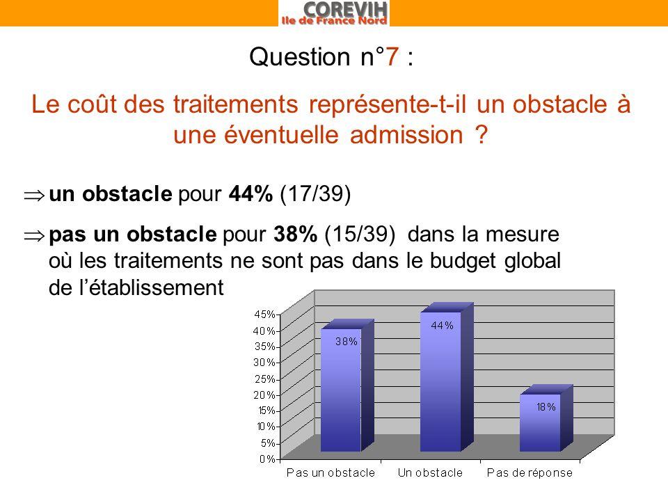Question n°7 : Le coût des traitements représente-t-il un obstacle à une éventuelle admission .