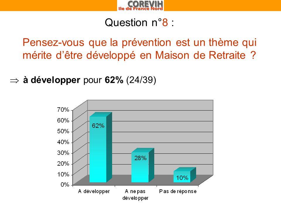 Question n°8 : Pensez-vous que la prévention est un thème qui mérite dêtre développé en Maison de Retraite .