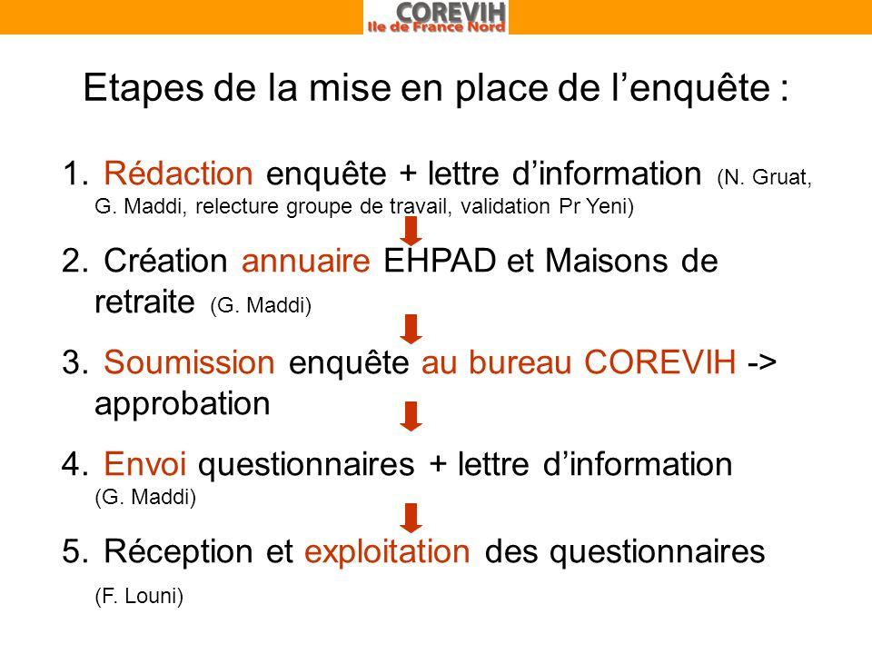 Etapes de la mise en place de lenquête : 1. Rédaction enquête + lettre dinformation (N.