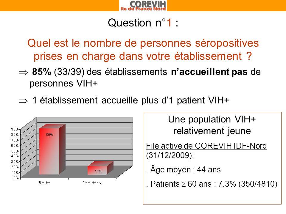 Question n°1 : Quel est le nombre de personnes séropositives prises en charge dans votre établissement .