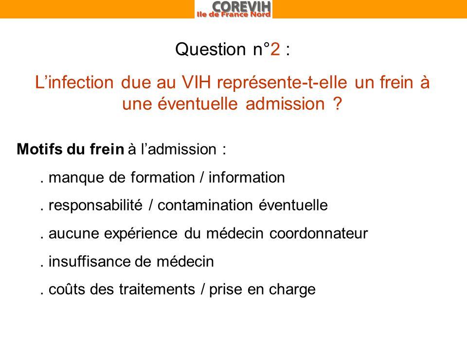 Question n°2 : Linfection due au VIH représente-t-elle un frein à une éventuelle admission .