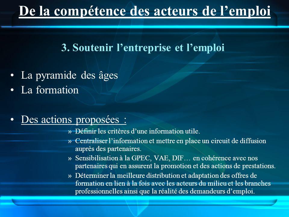 3. Soutenir lentreprise et lemploi La pyramide des âges La formation Des actions proposées : »Définir les critères dune information utile. »Centralise