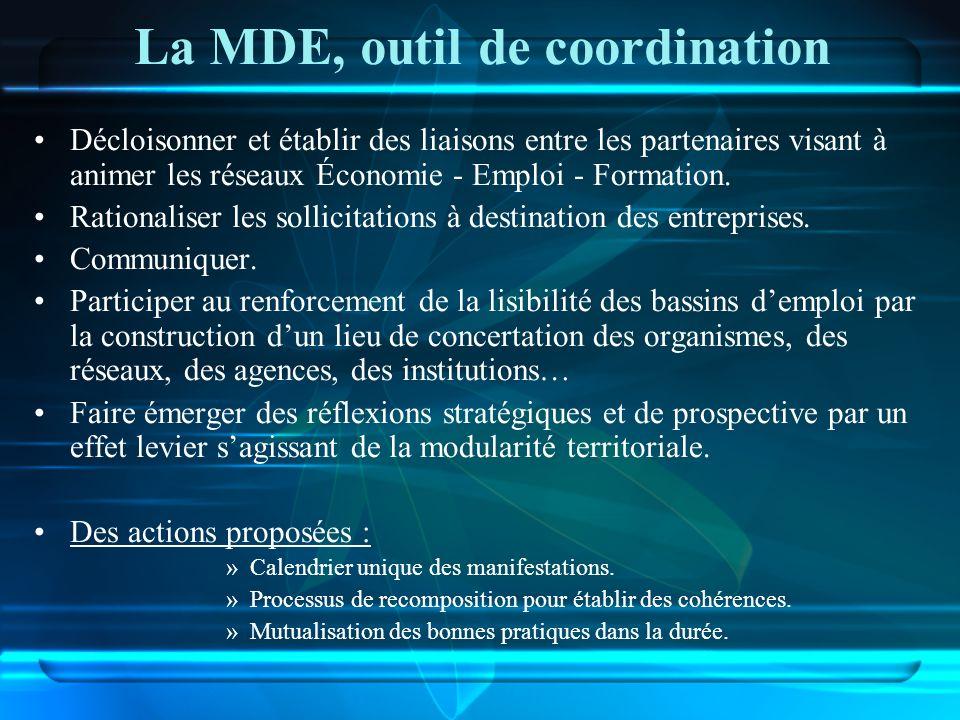 La MDE, outil de coordination Décloisonner et établir des liaisons entre les partenaires visant à animer les réseaux Économie - Emploi - Formation. Ra