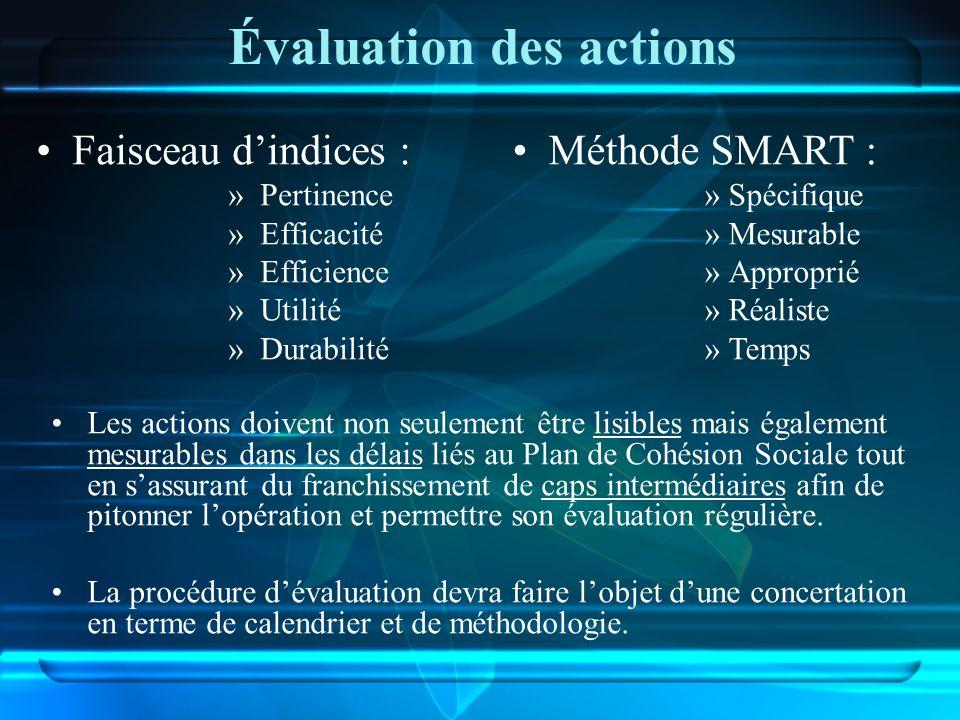 Évaluation des actions Faisceau dindices : » Pertinence » Efficacité » Efficience » Utilité » Durabilité Les actions doivent non seulement être lisibl