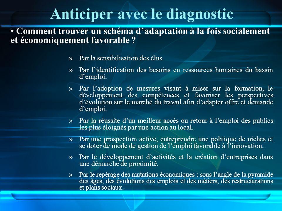 Anticiper avec le diagnostic Comment trouver un schéma dadaptation à la fois socialement et économiquement favorable ? »Par la sensibilisation des élu