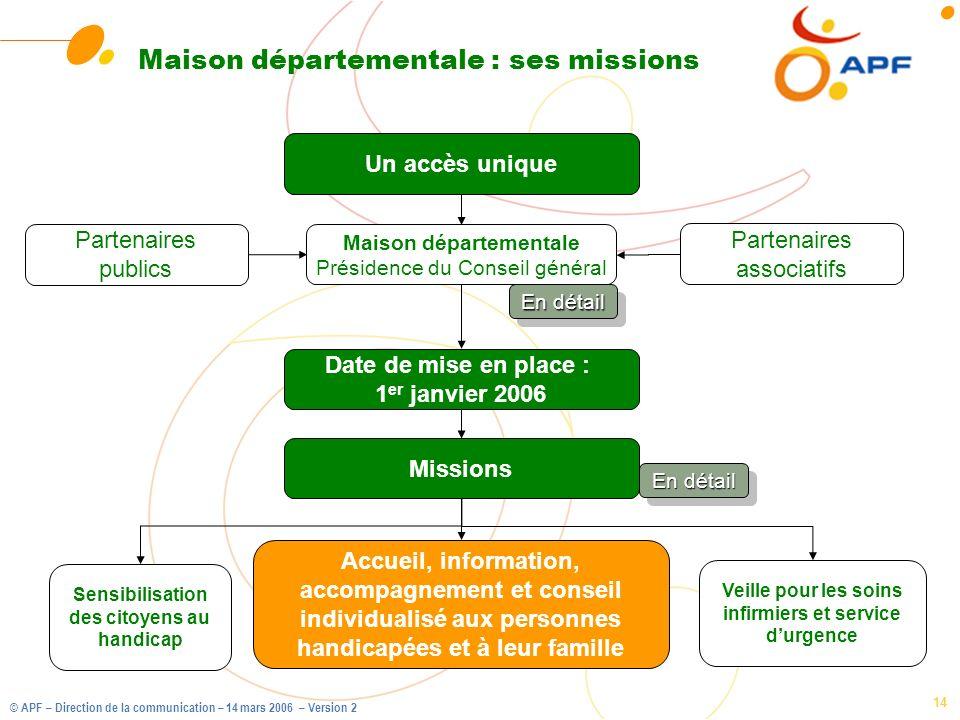 © APF – Direction de la communication – 14 mars 2006 – Version 2 14 Maison départementale : ses missions Un accès unique Maison départementale Préside