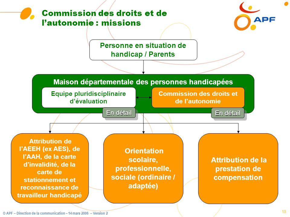 © APF – Direction de la communication – 14 mars 2006 – Version 2 18 Maison départementale des personnes handicapées Commission des droits et de lauton