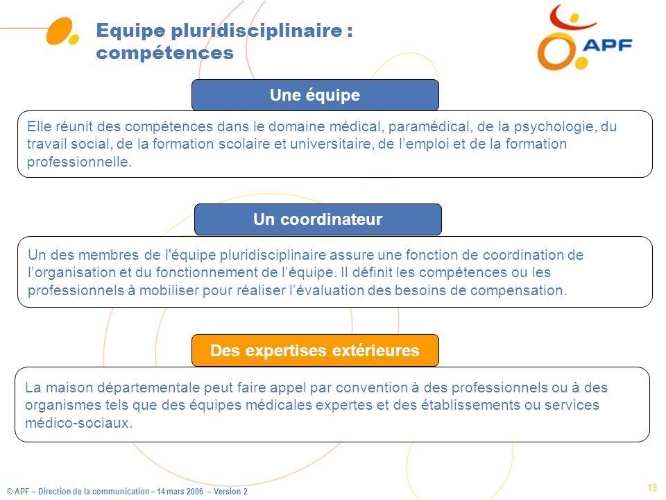 © APF – Direction de la communication – 14 mars 2006 – Version 2 19 Equipe pluridisciplinaire : compétences Elle réunit des compétences dans le domain