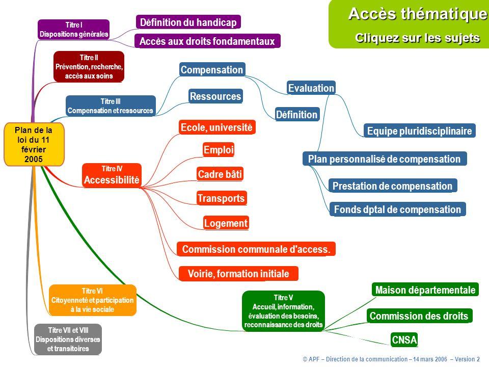 © APF – Direction de la communication – 14 mars 2006 – Version 2 63 Accessibilité : attestation de conformité Ce document est obligatoire pour tous les projets soumis à permis de construire ou faisant lobjet dun financement public.