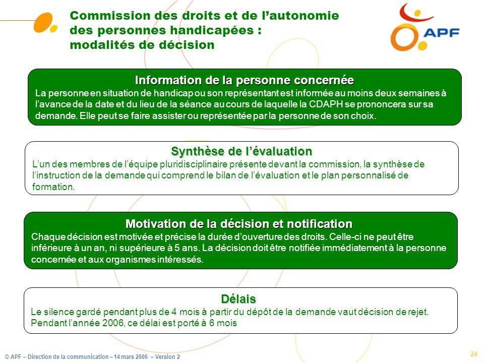 © APF – Direction de la communication – 14 mars 2006 – Version 2 24 Commission des droits et de lautonomie des personnes handicapées : modalités de dé