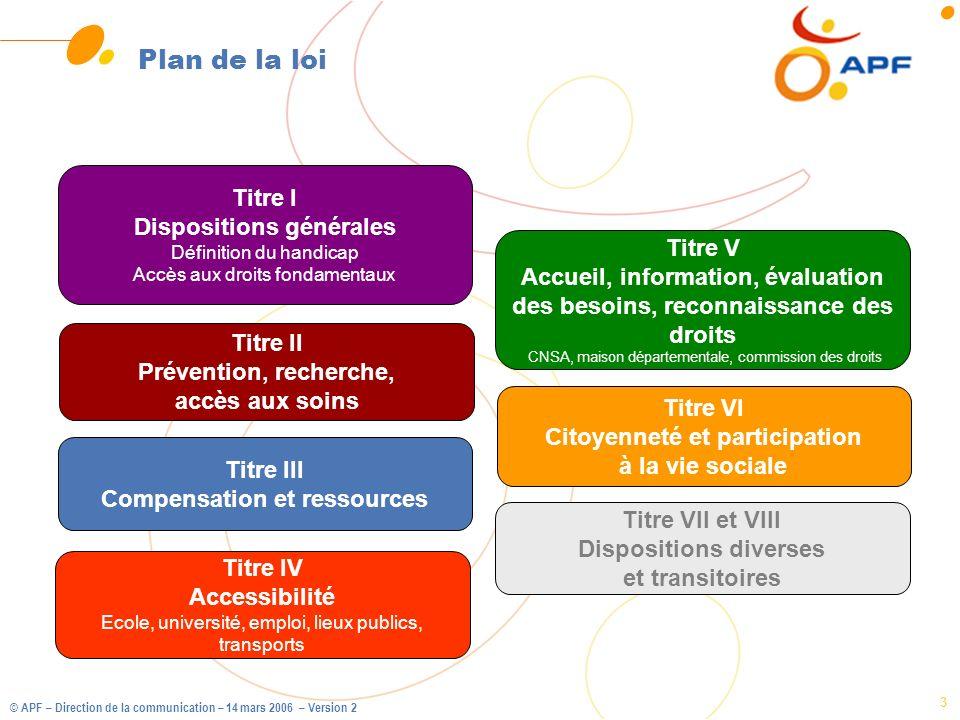 © APF – Direction de la communication – 14 mars 2006 – Version 2 3 Plan de la loi Titre I Dispositions générales Définition du handicap Accès aux droi